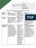D3PED - Semana 6 - Quadro comparativo das concepções de Aprendizagem.pdf