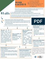 FLUXO CORONAVIRUS ATUALIZADO (3)
