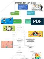 3. Como emprender con exito y tipos de creactividad.pptx
