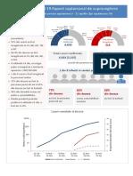 document-2020-04-13-23845100-0-raport-saptamanal-episaptamana14.pdf