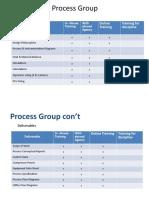 Process Group