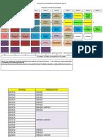 Diciembre 16 de 2015 Recorrido curricular nuevo plan de estudios