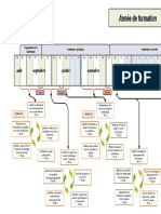 Presentation Formation 2de