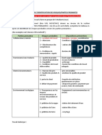FI_GECSI2_identification_risques_PP
