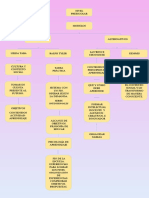 mapa preescolar