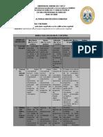 ACTIVIDAD FORMATIVA  - RUBRICA PARA EVALUCION DE MAPA CONCEPTUAL - DERECHO REGISTRAL.pdf