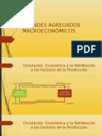 GRANDES AGREGADOS MACROECONÓMICOS DERECHO.pptx