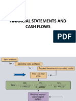 FINANCIAL STATEMENTS AND CASH FLOWS - ch 2.pdf