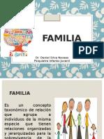 Familia SCOLOGIA