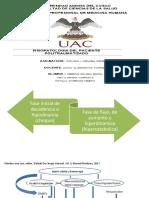 Fisiopatología paciente politraumatizado.pptx