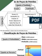 Classificação de Poços de Petróleo