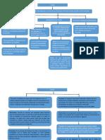 diagramas de torno y herramientas