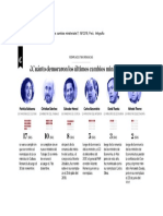 El Comercio, ¿Cuánto demoraron los últimos cambios ministeriales?, 19dic18, Perú