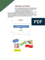 Documento Componentes Activos_Diodos