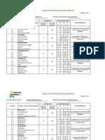TABLA DE RETENCION DOCUMENTAL.xlsx