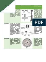 Instrumento de medición de nivel