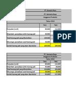 Anggaran Produksi dan Anggaran Biaya Produksi