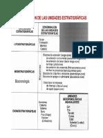 CLASIFICACION_DE_LAS_UNIDADES_ESTRATIGRA