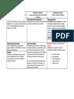 Estructura de la crónica.docx