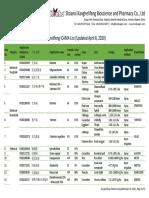 Kanghelifeng ICAMA List 2020.04