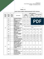 Lampiran SE OJK tarif property all.pdf