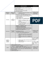 Authorized-Causes.docx
