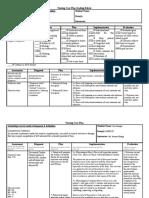 Nursing Care Plan (Compartment Sydnrome)