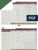 PAHW-monthly-statistics-20190530