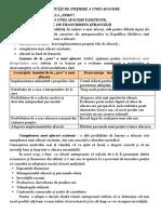 3.TEMA 3 OPȚIUNI DE LAMSARE A AFACERII.docx