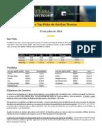 Carteira Top Picks de Análise Técnica.pdf