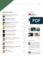 Popular Urdu Books _ Goodreads 3.pdf