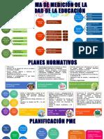 Planificacion PME - Cony