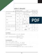Formulaire Math Probabilités_17