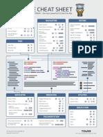 xcode-cheat-sheet.pdf