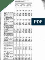 tabla3.2_parametrosfresado_(tecmec)