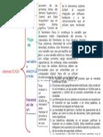 cuadro sinoptico PLC