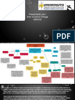 mapa analisis organizacional