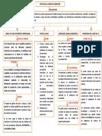 mapa conceptual logistica.pdf