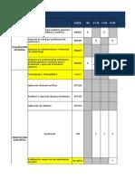 FRECUENCIAS DE USO RIAS DE PYMS Y MP RES 3280 (1).xlsx