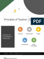 PA 131 - Principles of Taxation.pdf
