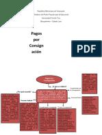 Mapa conceptual inquilinario
