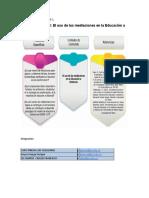 ACTIVIDAD DE APRENDIZAJE El uso de las mediaciones en la Educación a Distancia.docx