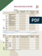Materiale Specifico a Rischio (MSR) e prelievo obex per sorveglianza TSE