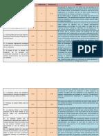 Matriz EFI Arviteck, sistemas de seguridad