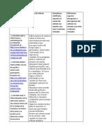 FUNDAMENTOS Y GENERALIDADES DE INVESTIGACIÓN