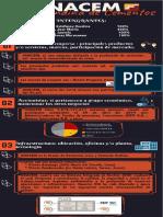 Infografia Finanzas Corporativas
