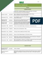 legislacao-brucelose-tuberculose-27-01-2017