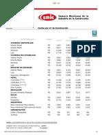CMIC - imic Costo por m2 construccion 2019
