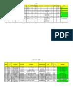Upgrades_cumulative_w28
