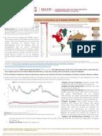 Comunicado Técnico Diario COVID-19 2020 03 01 pdf
